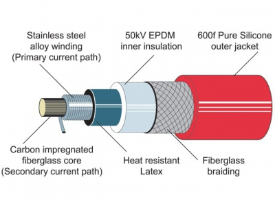 Flamethrower 8mm Black HT Lead Kit - Type 1 Engines
