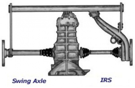 2 Bolt Swing Axle Rancho Gearbox (3.88 Ring And Pinion)